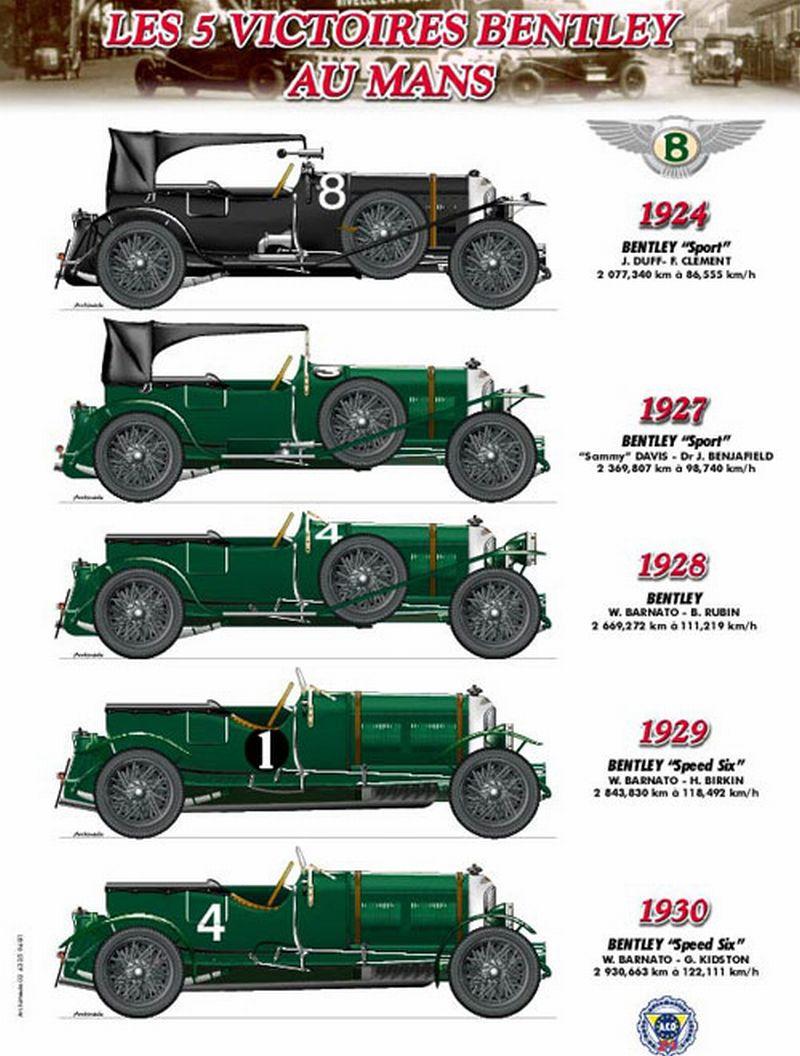 Bentley_Vitorias_Le_Mans